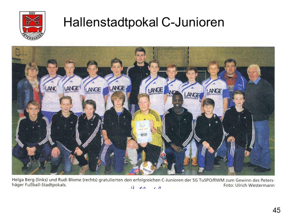 Hallenstadtpokal C-Junioren