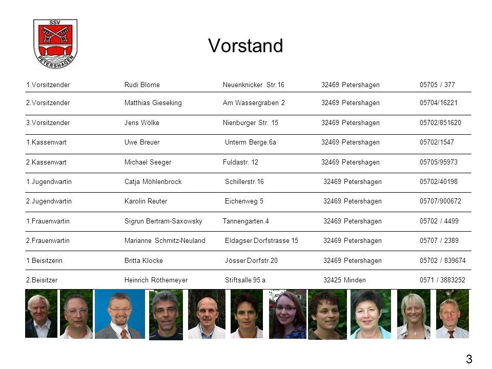 Vorstand 1.Vorsitzender Rudi Blome Neuenknicker Str.16 32469 Petershagen 05705 / 377.