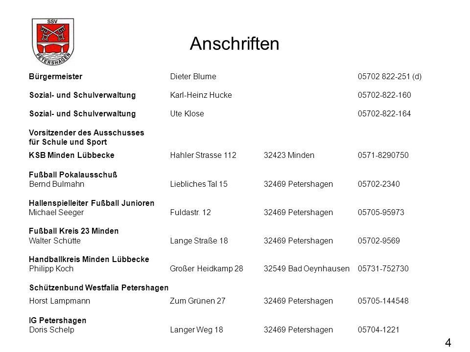 Anschriften 4 Bürgermeister Dieter Blume 05702 822-251 (d)