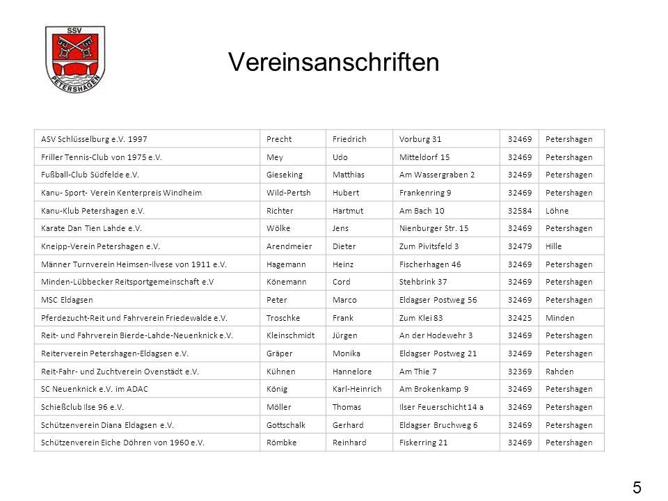 Vereinsanschriften 5 ASV Schlüsselburg e.V. 1997 Precht Friedrich