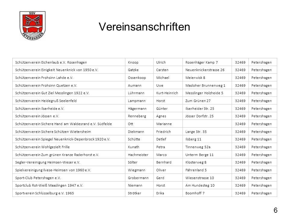 Vereinsanschriften 6 Schützenverein Eichenlaub e.V. Rosenhagen Knoop