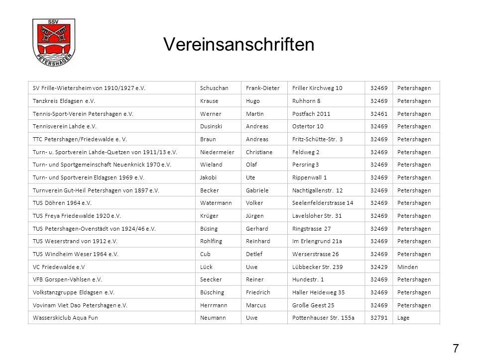 Vereinsanschriften 7 SV Frille-Wietersheim von 1910/1927 e.V.