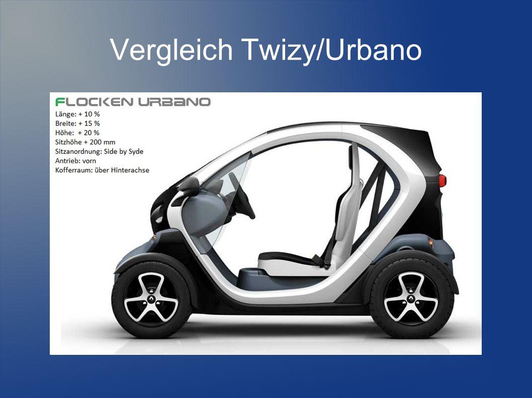 Vergleich Twizy/Urbano