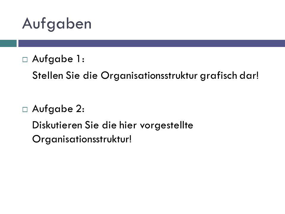Aufgaben Aufgabe 1: Stellen Sie die Organisationsstruktur grafisch dar.