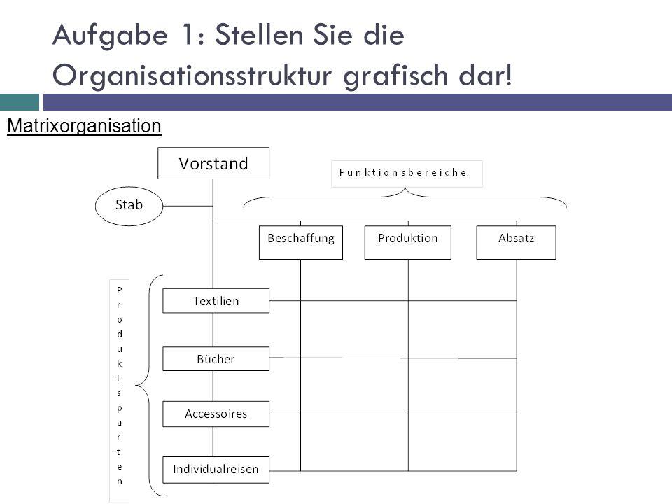 Aufgabe 1: Stellen Sie die Organisationsstruktur grafisch dar!