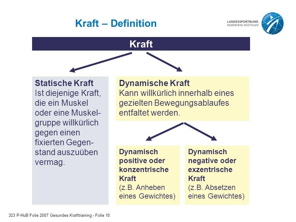 Kraft – Definition Kraft Dynamische Kraft