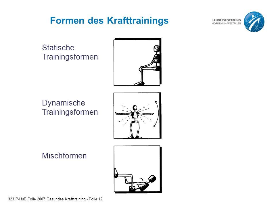 Formen des Krafttrainings