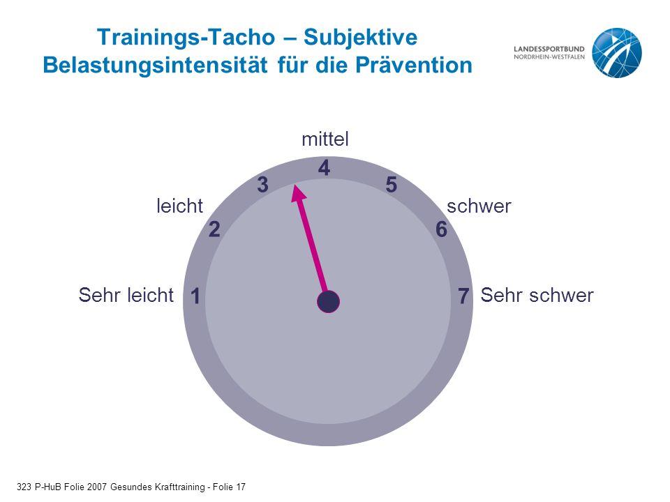 Trainings-Tacho – Subjektive Belastungsintensität für die Prävention