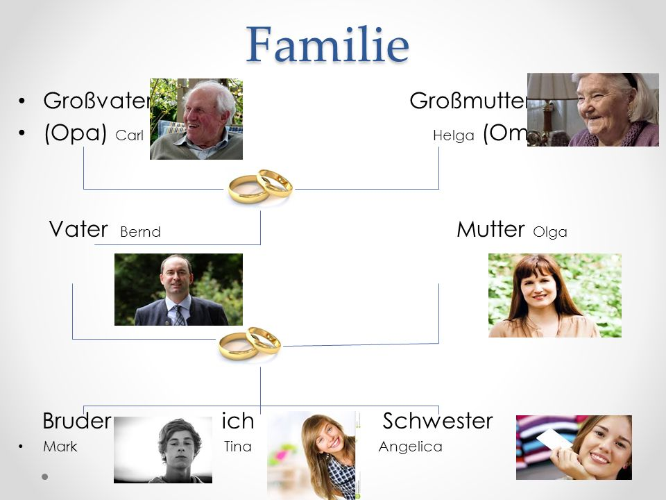 Familie Großvater Großmutter (Opa) Carl Helga (Oma)