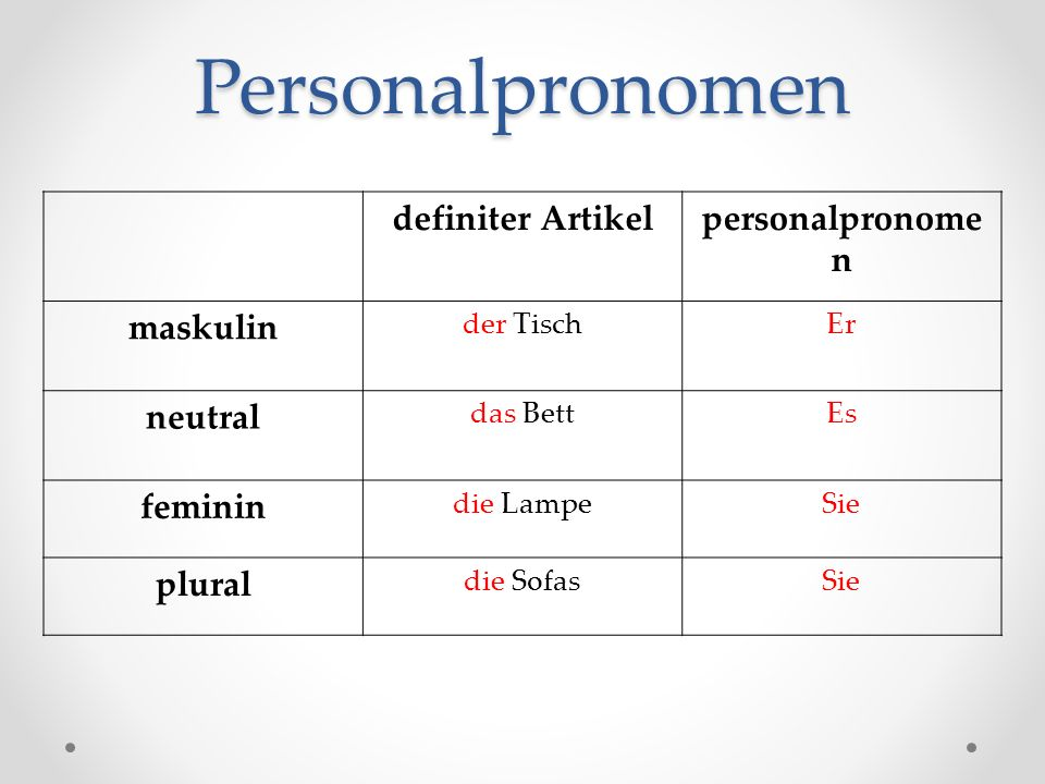 Personalpronomen definiter Artikel personalpronomen maskulin neutral