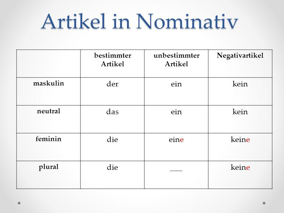 Artikel in Nominativ der ein kein das die eine keine ___