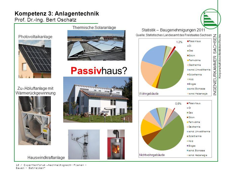 Passivhaus Folie 12 Kompetenz 3(2) Kompetenz 3: Anlagentechnik