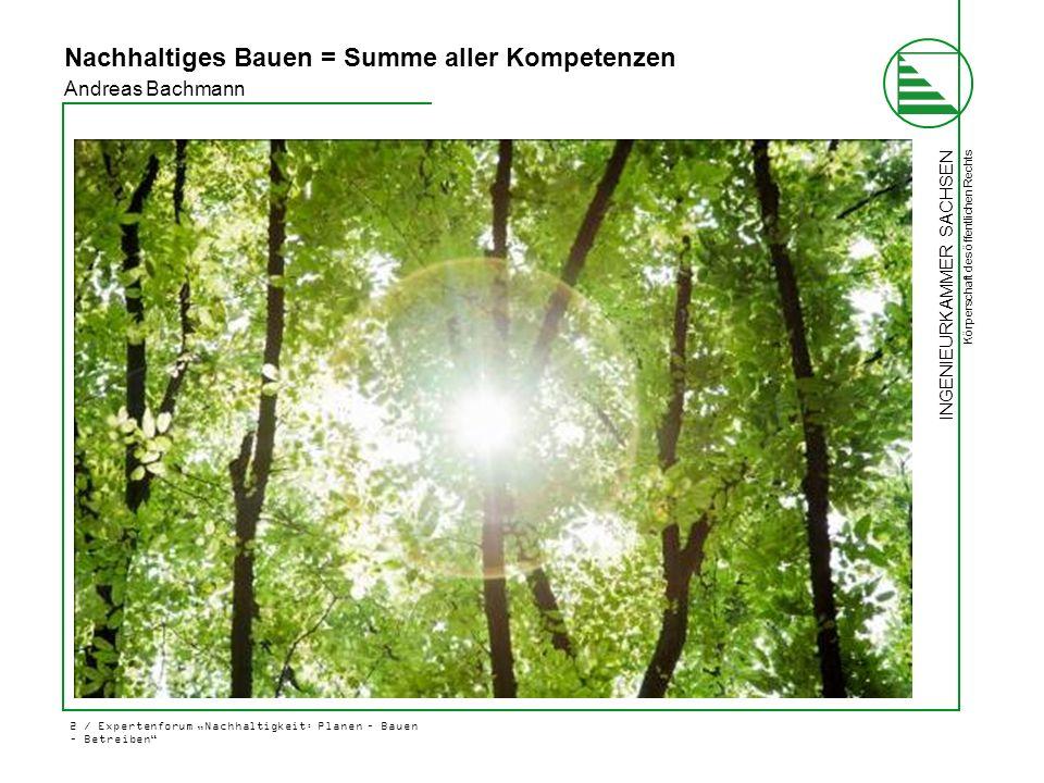 Folie 2 Nachhaltiges Bauen = Summe aller Kompetenzen Andreas Bachmann