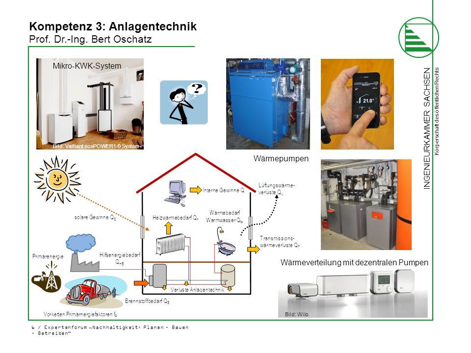 Folie 6 Kompetenz 3(1) Kompetenz 3: Anlagentechnik