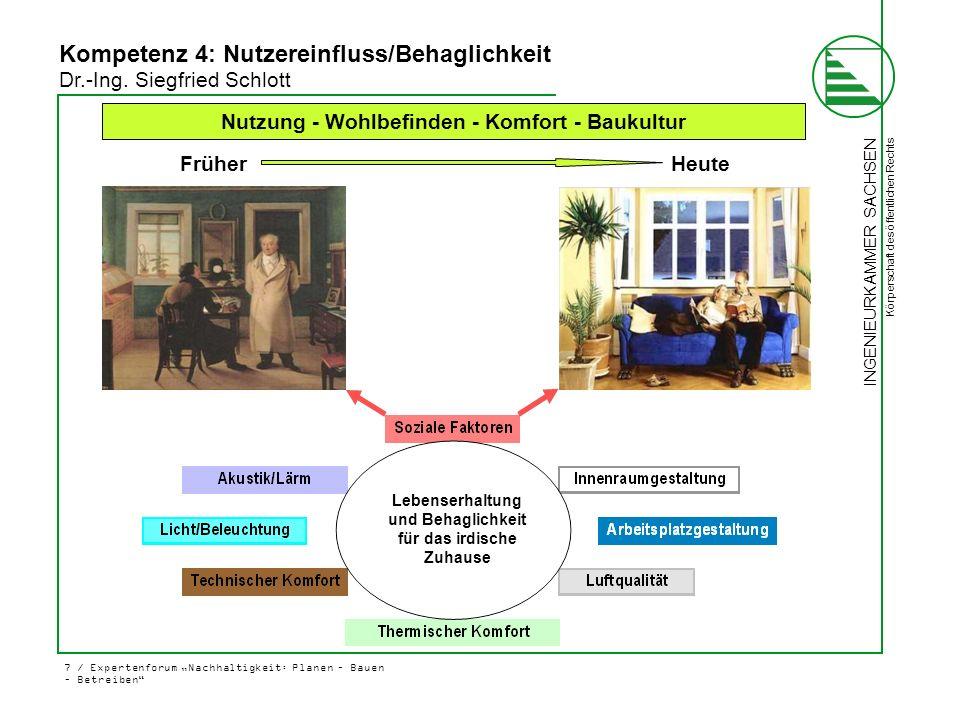 Nutzung - Wohlbefinden - Komfort - Baukultur