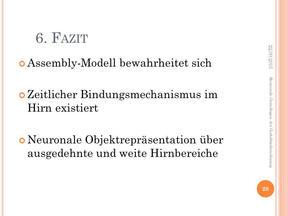 6. Fazit Assembly-Modell bewahrheitet sich