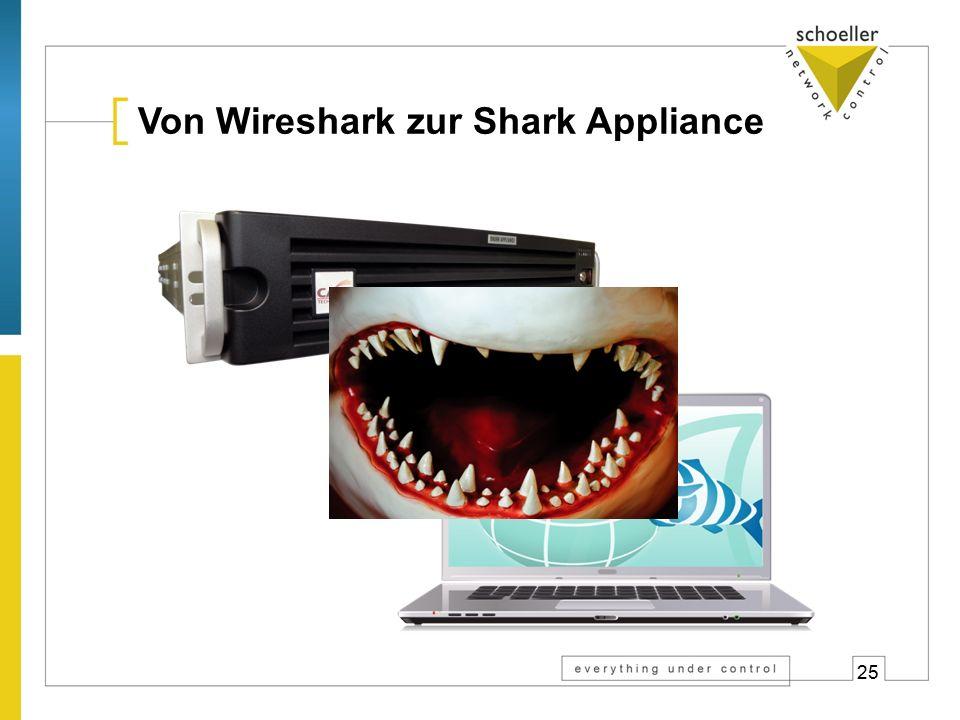 vShark 50 Gig, 1TeraByte 2TB auf Basis VMware