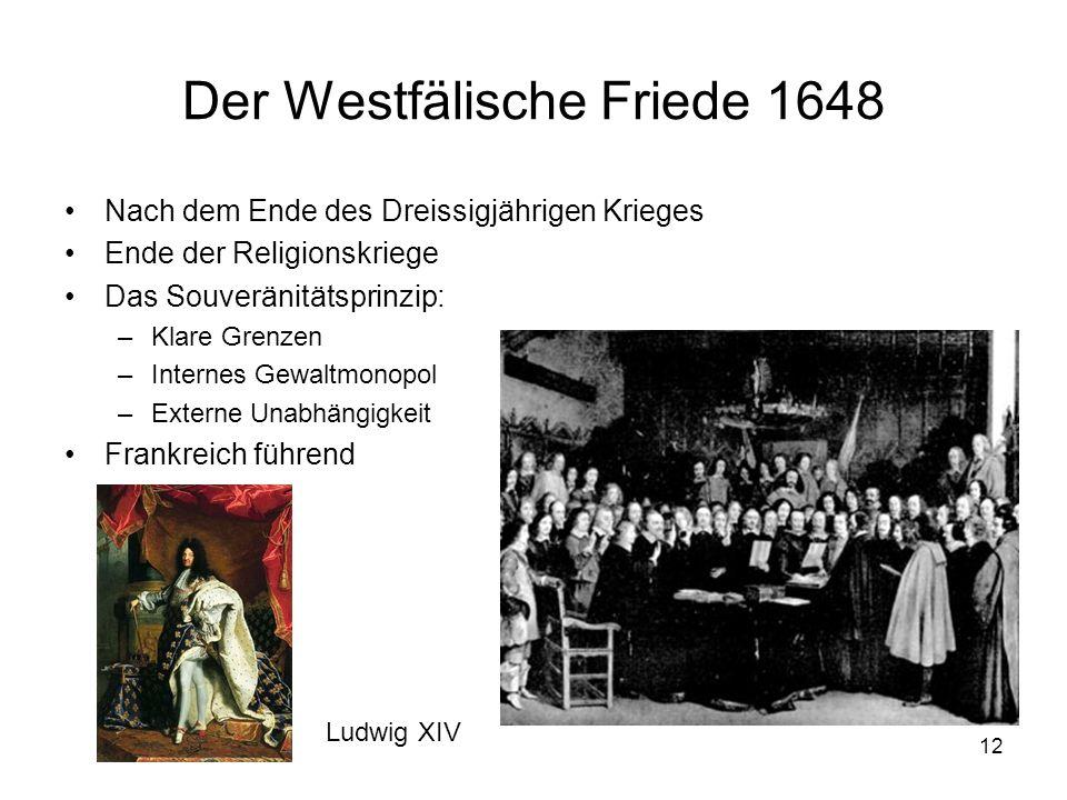 Der Westfälische Friede 1648