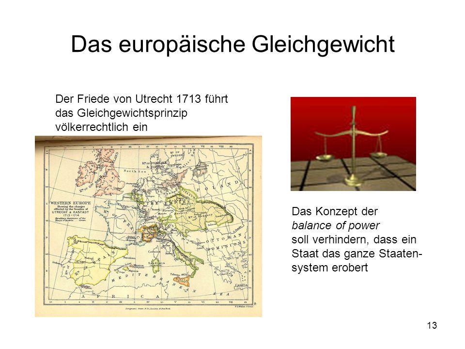 Das europäische Gleichgewicht