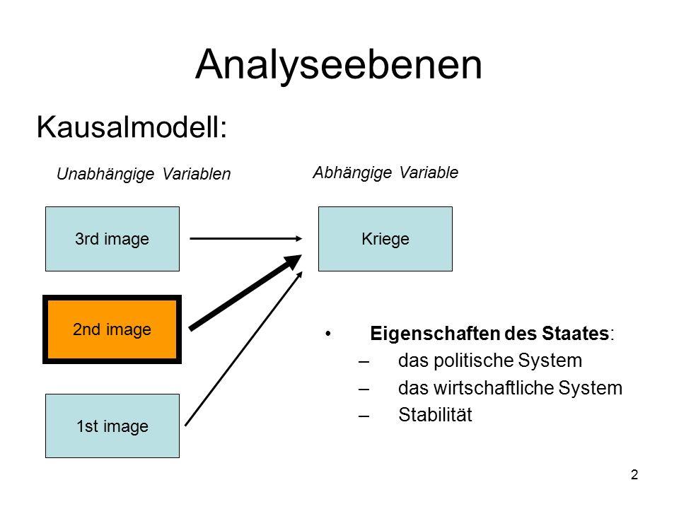 Analyseebenen Kausalmodell: Eigenschaften des Staates: