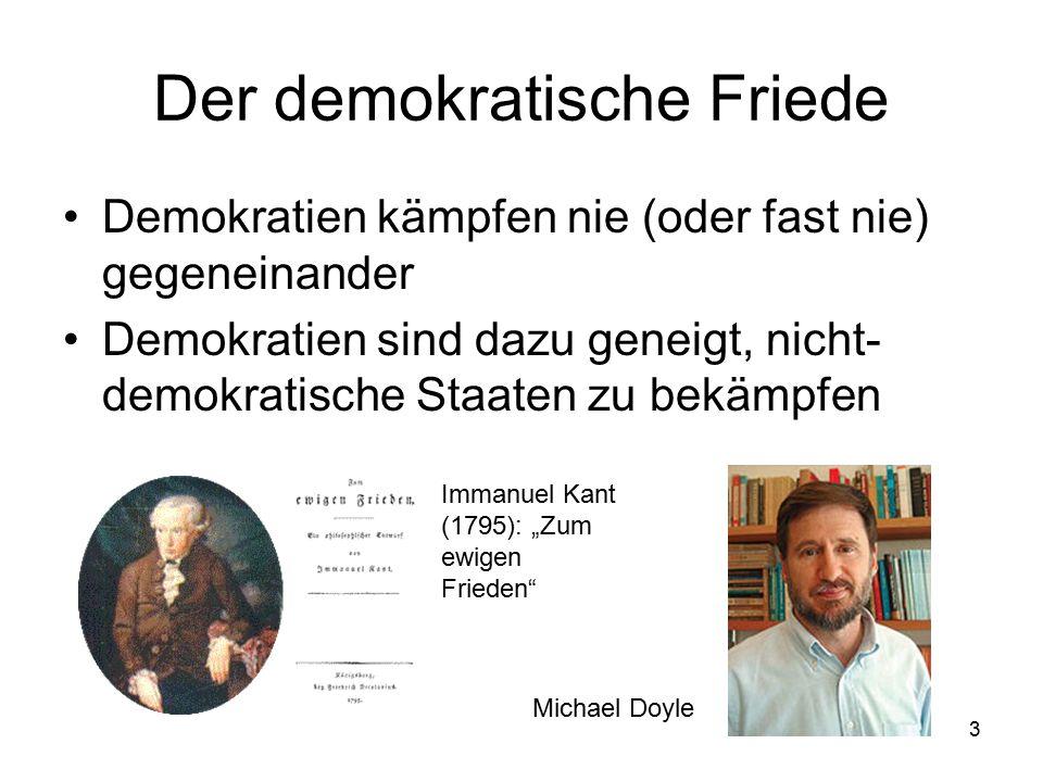 Der demokratische Friede