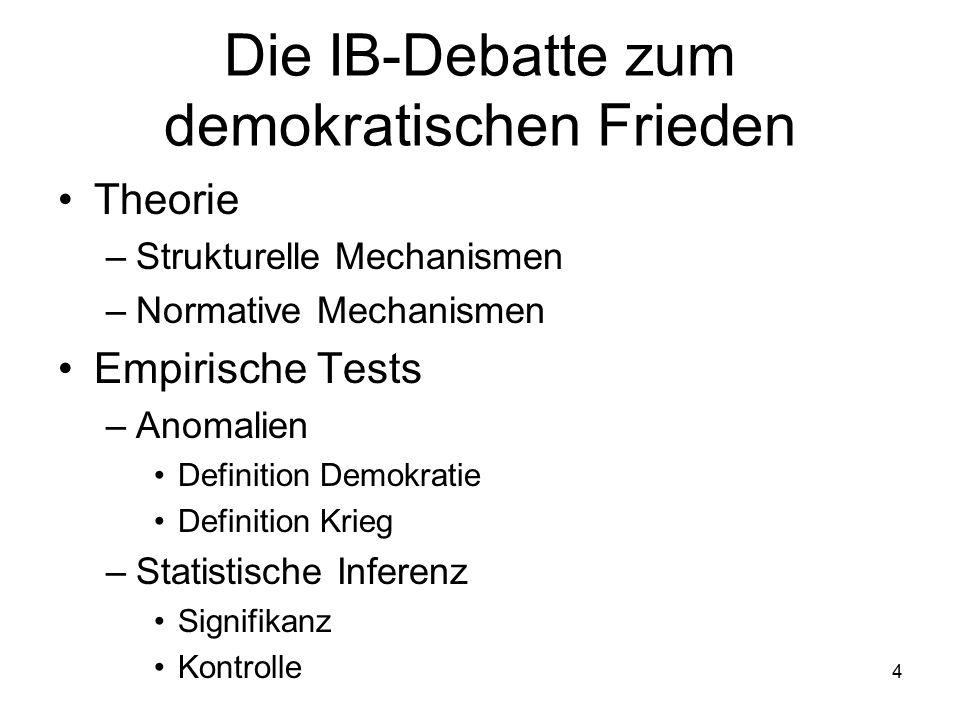 Die IB-Debatte zum demokratischen Frieden