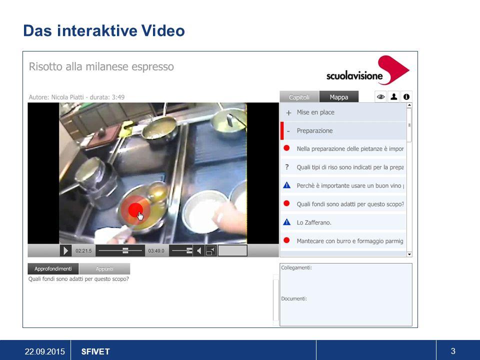 Das interaktive Video SFIVET