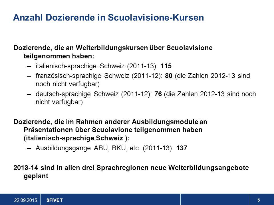 Anzahl Dozierende in Scuolavisione-Kursen