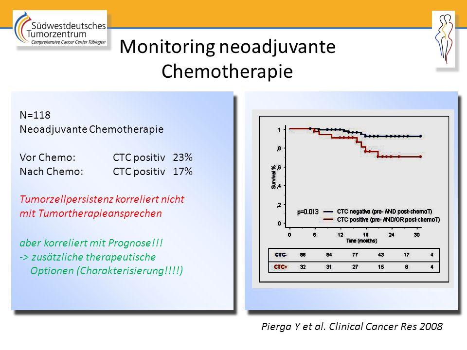 Monitoring neoadjuvante Chemotherapie