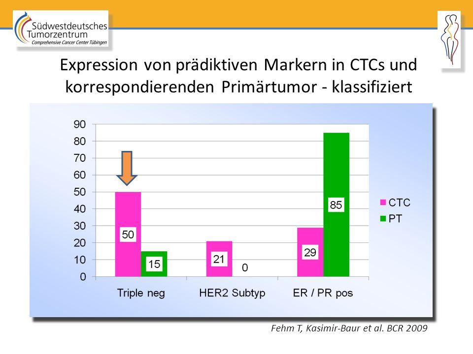 Expression von prädiktiven Markern in CTCs und korrespondierenden Primärtumor - klassifiziert
