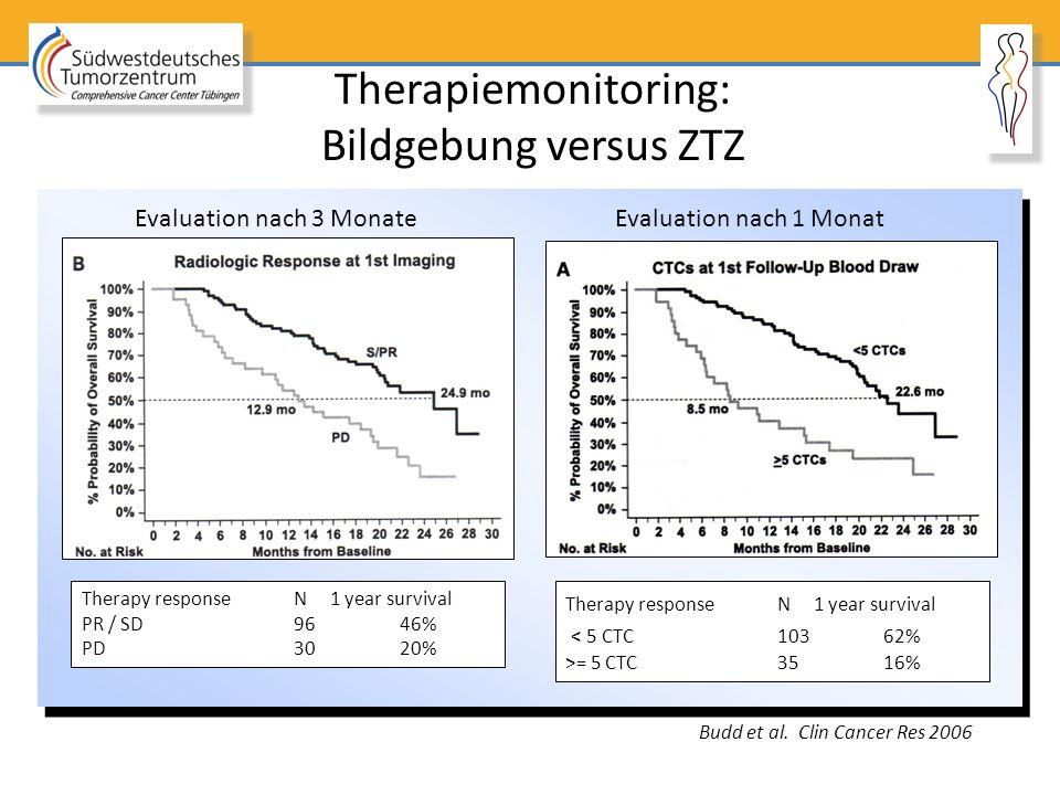 Therapiemonitoring: Bildgebung versus ZTZ Evaluation nach 3 Monate