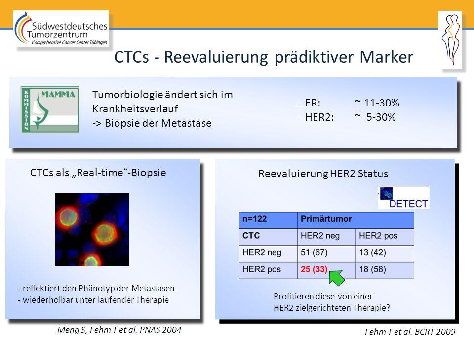 CTCs - Reevaluierung prädiktiver Marker
