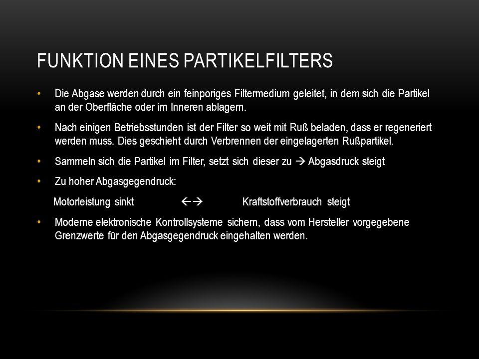 Funktion eines Partikelfilters