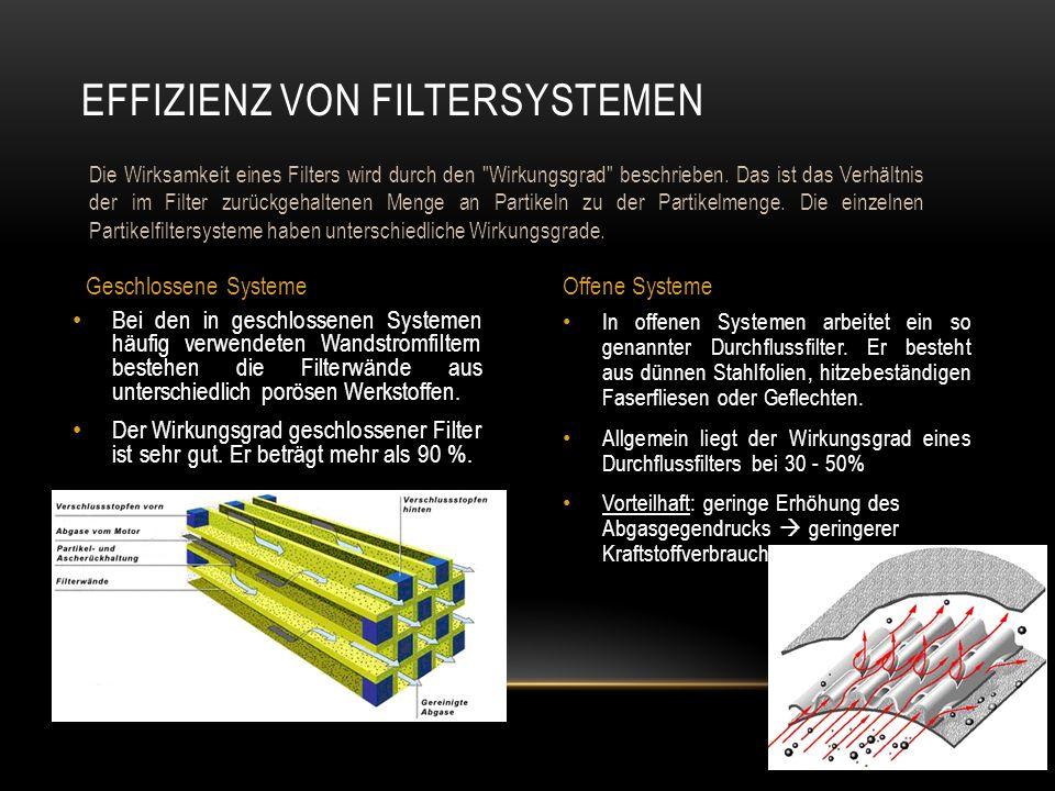 Effizienz von Filtersystemen