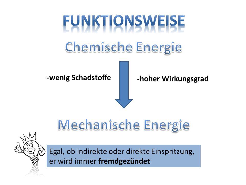 funktionsweise Chemische Energie Mechanische Energie
