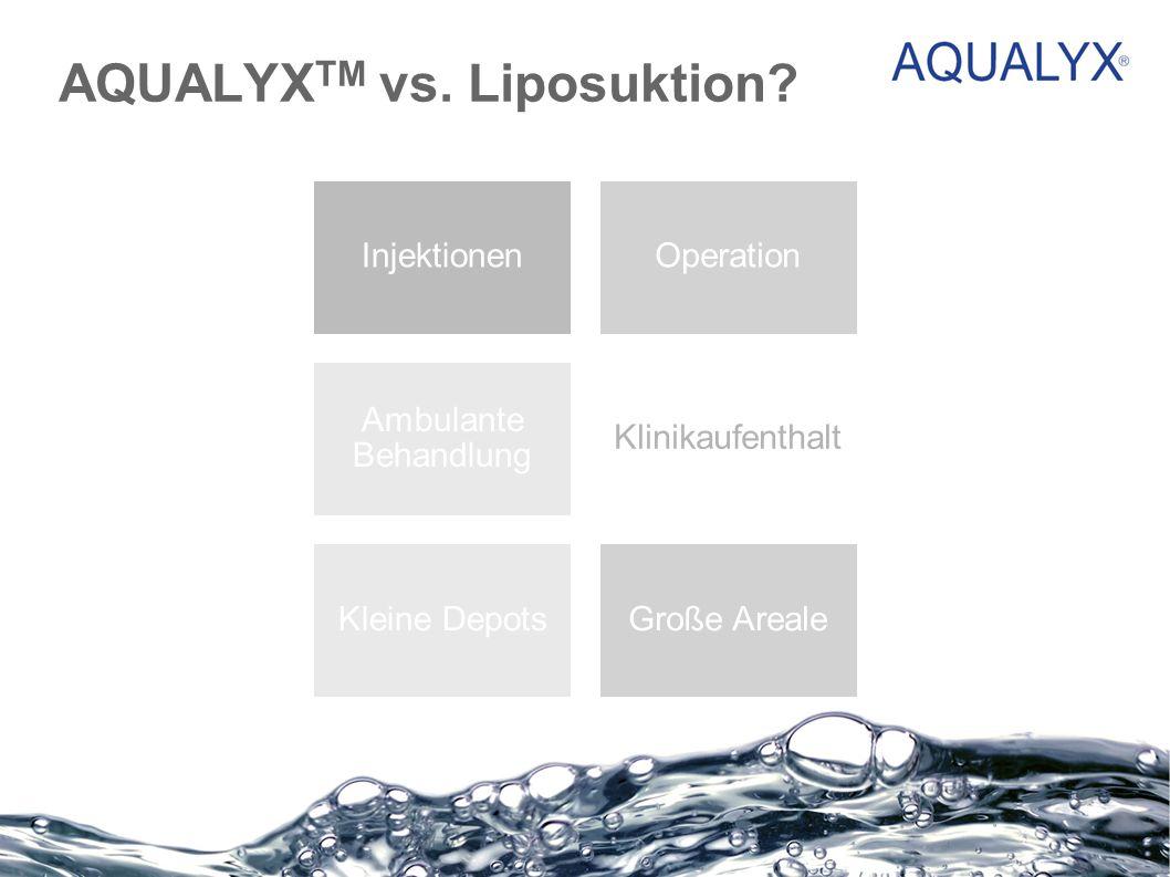 AQUALYXTM vs. Liposuktion