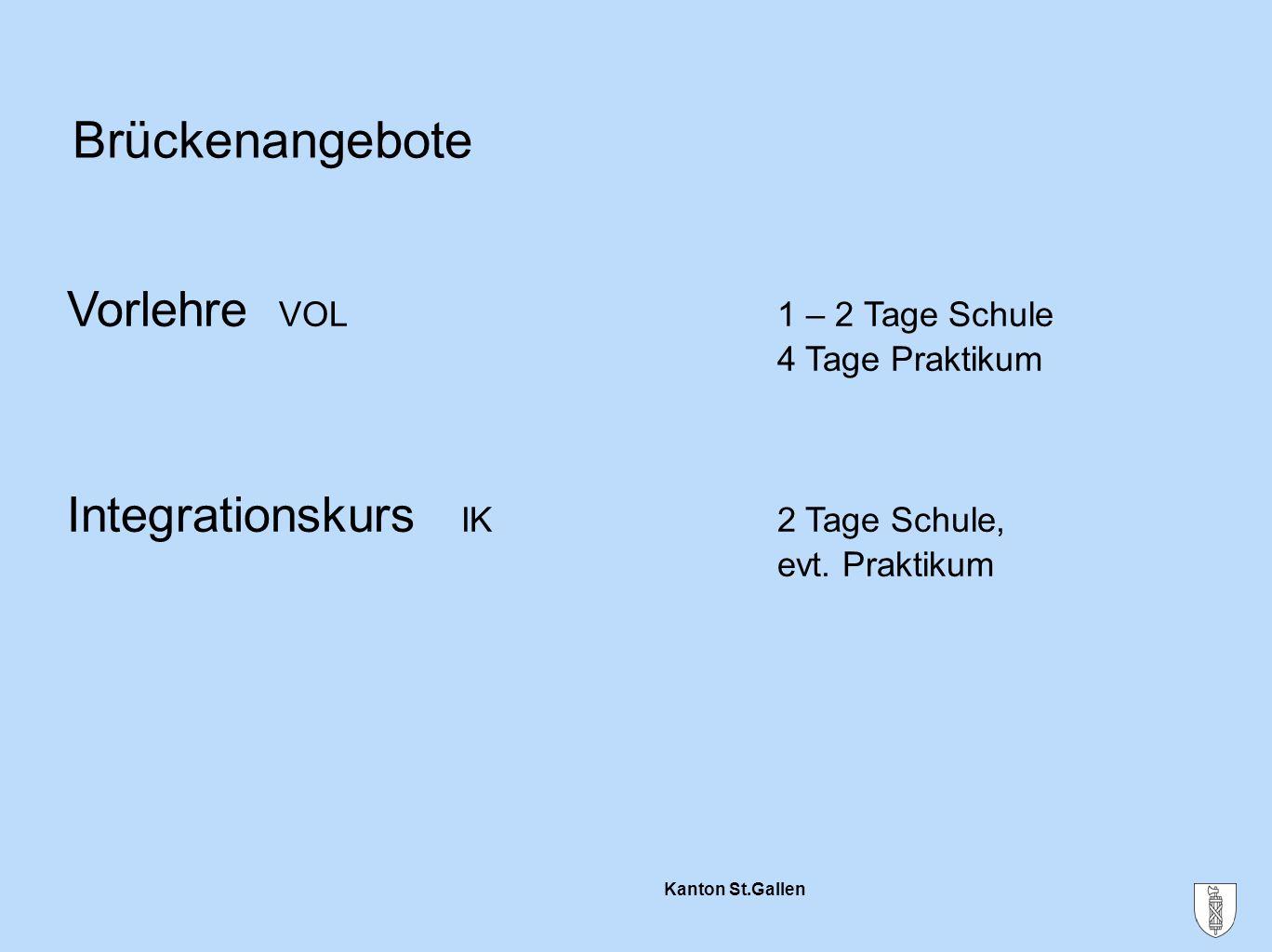 Brückenangebote Vorlehre VOL 1 – 2 Tage Schule 4 Tage Praktikum Integrationskurs IK 2 Tage Schule, evt.