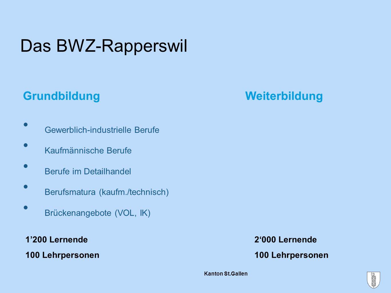 Das BWZ-Rapperswil Grundbildung Weiterbildung