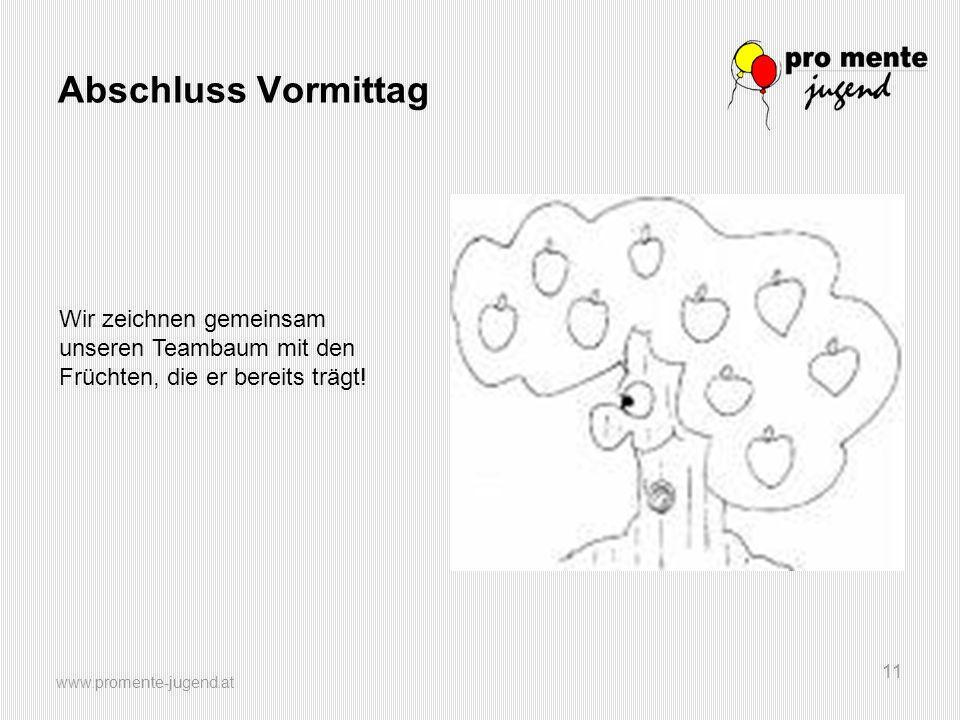 Abschluss Vormittag Wir zeichnen gemeinsam unseren Teambaum mit den Früchten, die er bereits trägt!