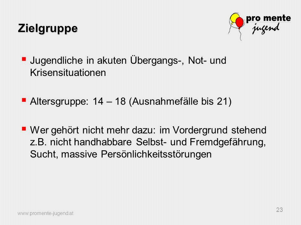 Zielgruppe Jugendliche in akuten Übergangs-, Not- und Krisensituationen. Altersgruppe: 14 – 18 (Ausnahmefälle bis 21)