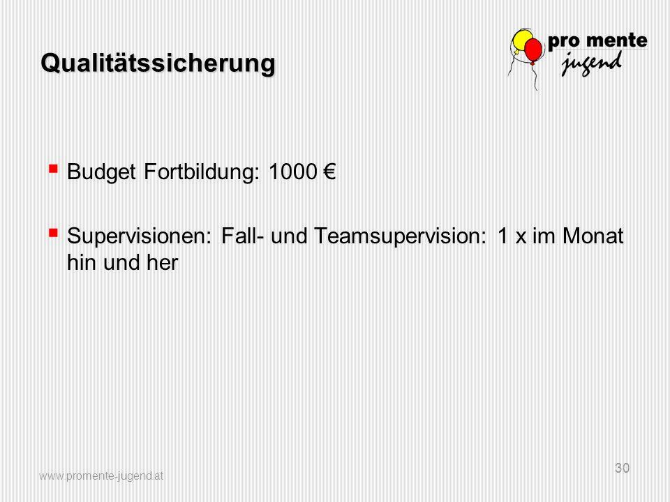 Qualitätssicherung Budget Fortbildung: 1000 €
