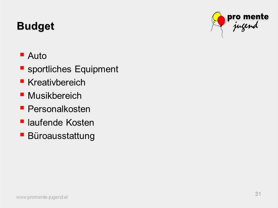 Budget Auto sportliches Equipment Kreativbereich Musikbereich