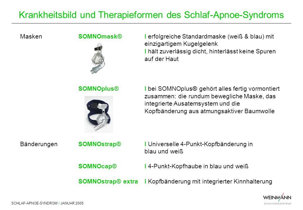 Masken SOMNOmask® SOMNOplus® I erfolgreiche Standardmaske (weiß & blau) mit. einzigartigem Kugelgelenk.