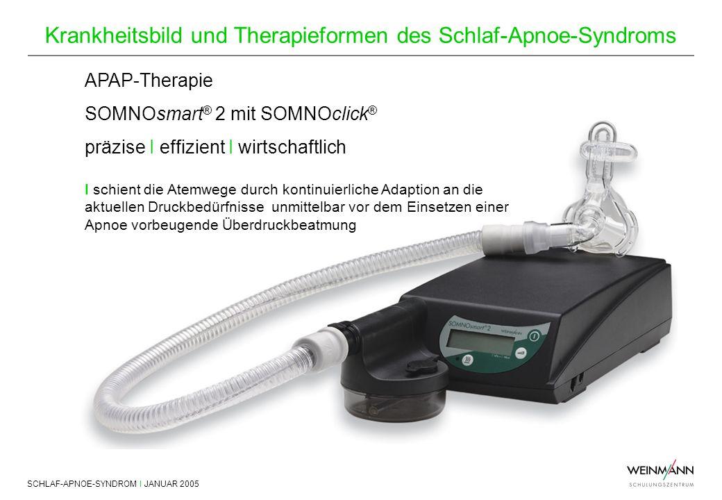 SOMNOsmart® 2 mit SOMNOclick® präzise I effizient I wirtschaftlich