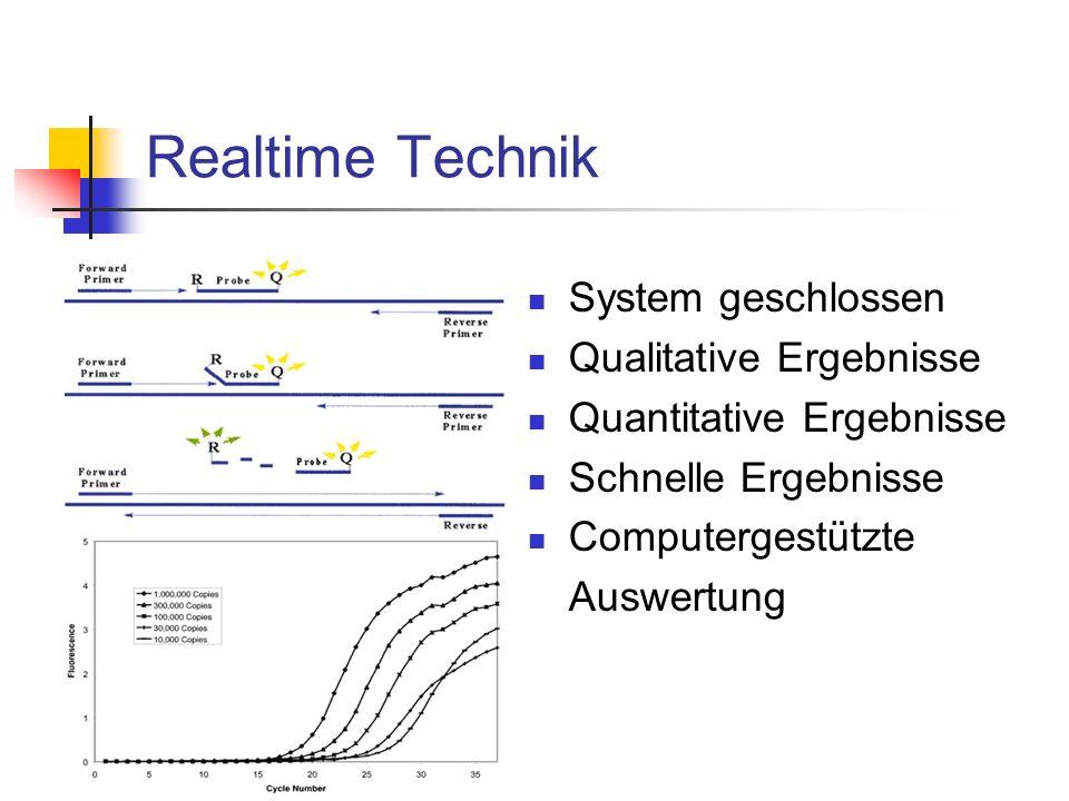 Realtime Technik System geschlossen Qualitative Ergebnisse