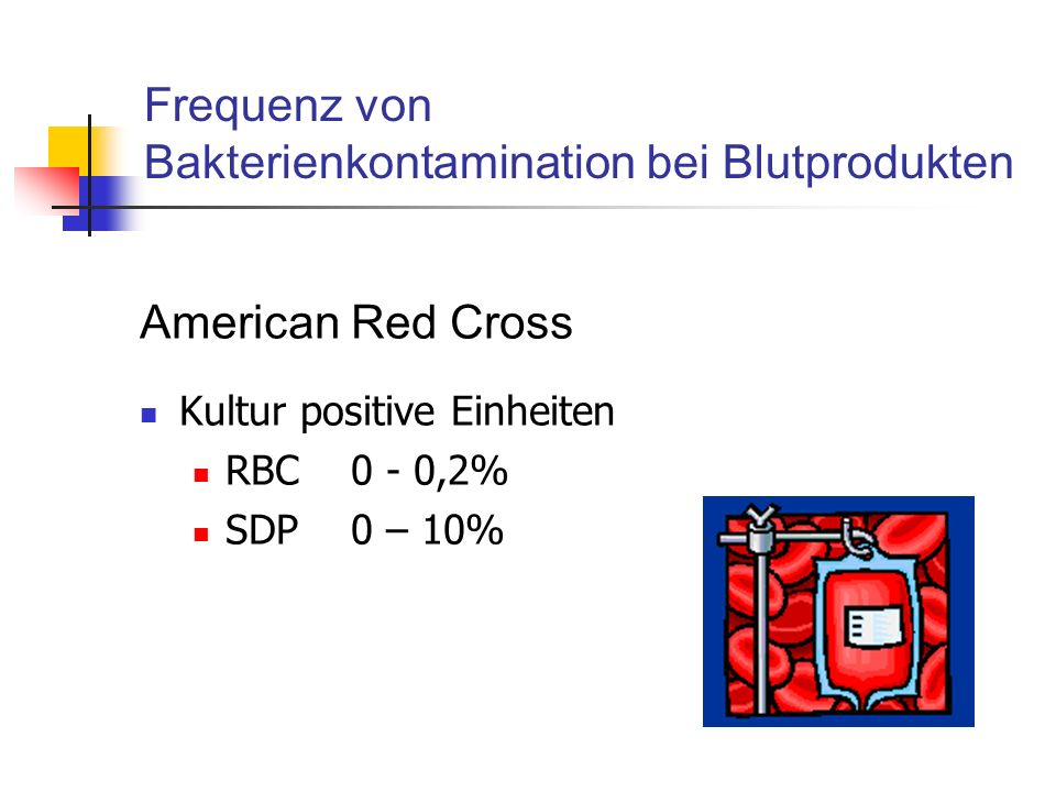 Frequenz von Bakterienkontamination bei Blutprodukten