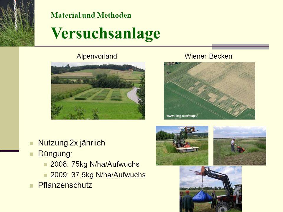 Versuchsanlage Material und Methoden Nutzung 2x jährlich Düngung: