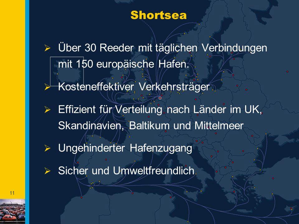 Shortsea Über 30 Reeder mit täglichen Verbindungen mit 150 europäische Hafen. Kosteneffektiver Verkehrsträger.