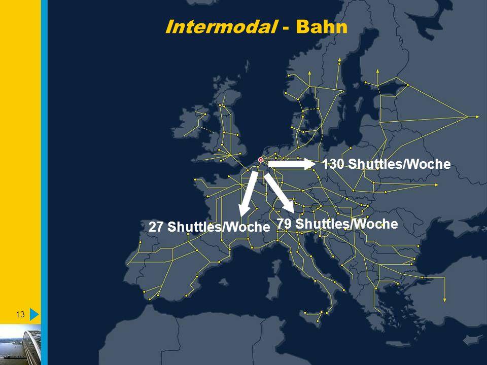 Intermodal - Bahn 130 Shuttles/Woche 79 Shuttles/Woche