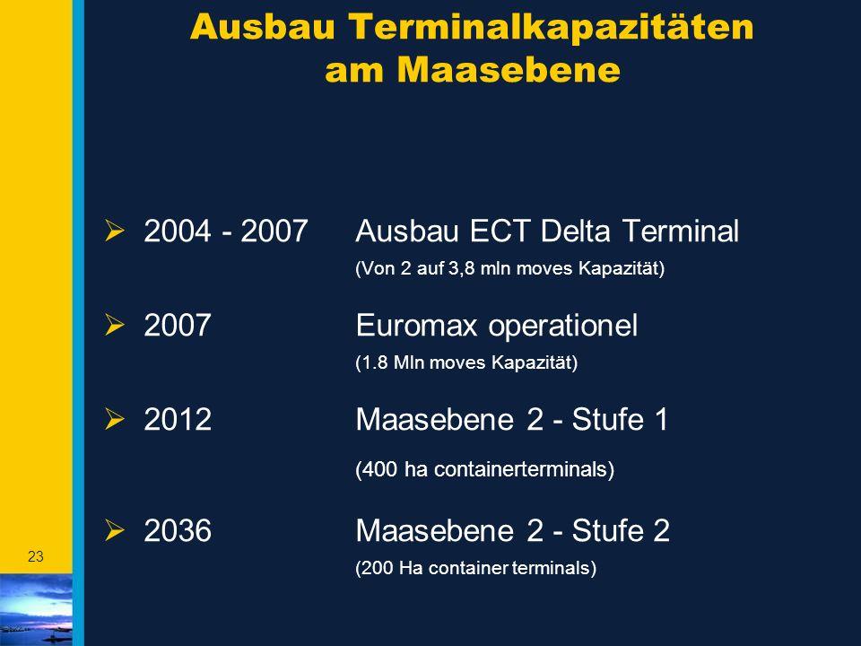Ausbau Terminalkapazitäten am Maasebene